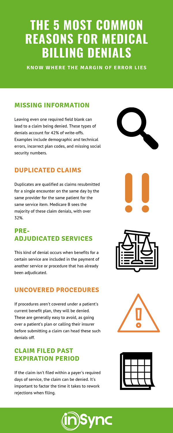 5 Most Common Reasons for Medical Billing Denials