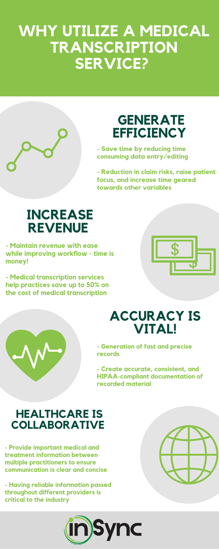 reasons to outsource a medical transcription service infographic. Generate efficiency, increase revenue, accuracy is vital and healthcare is collaborative..