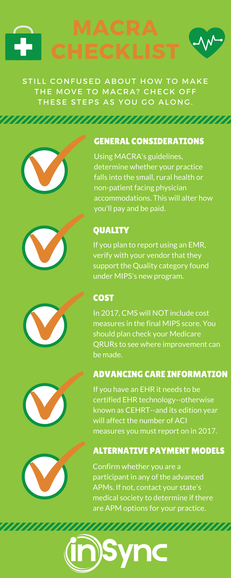 Infographic macra checklist to prepare your practice macra checklist 41 1g 1betcityfo Images