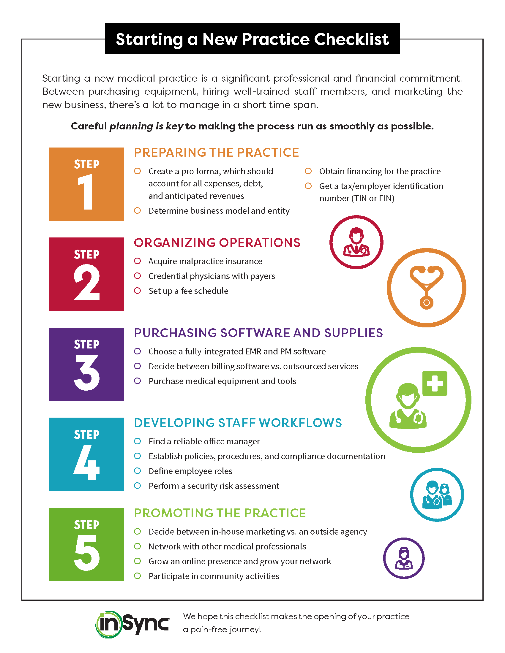 infographic starting a new practice checklist